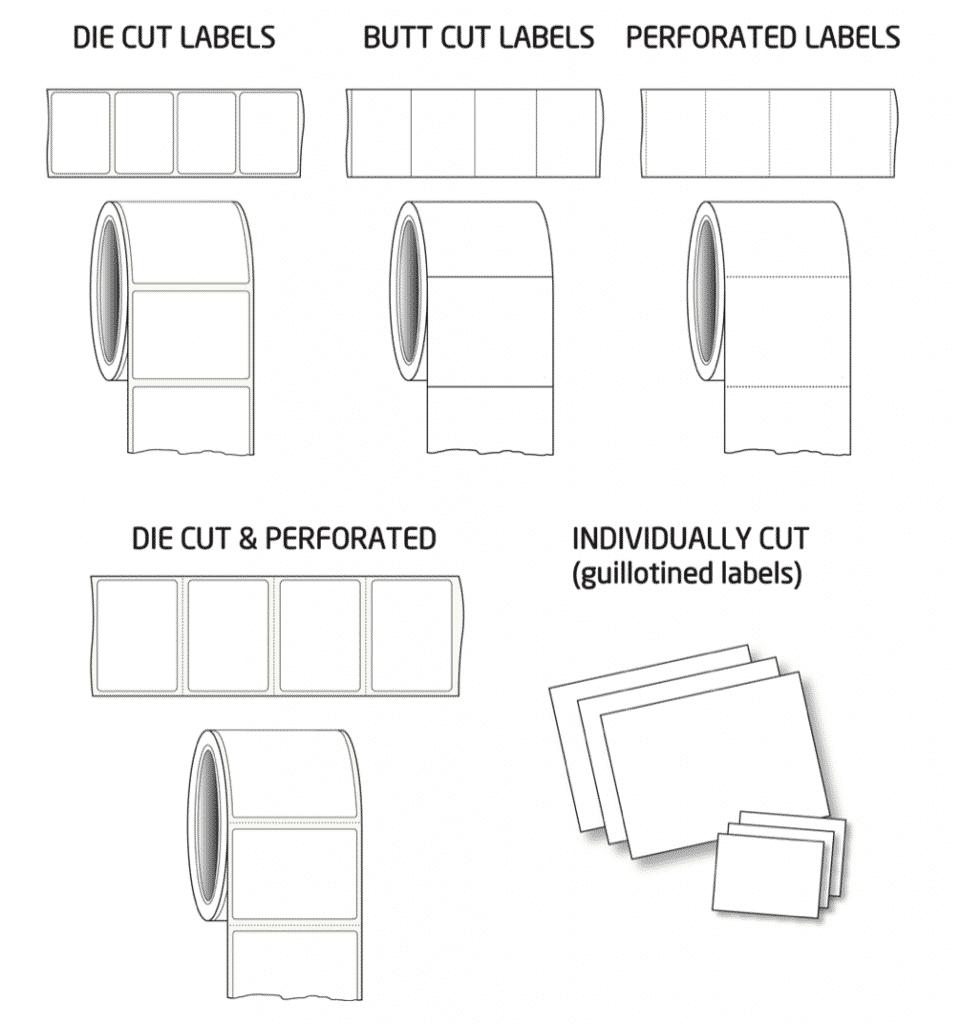 label cut types hibiscus plc